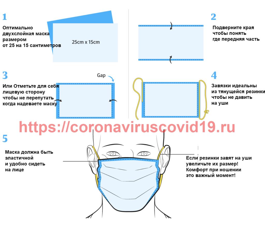 как вырезать маску от коронавируса